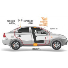 GSM усилитель для автомобиля